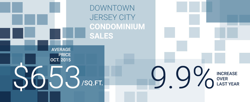 2014 to 2015 comparison of Downtown Jersey City condo sales data